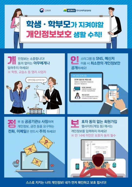 개인정보보호 생활 수칙(학생 학부모용)